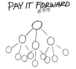 pay if forward
